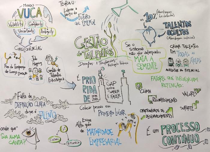 Ilustração manual do conteúdo da palestra