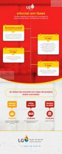 eSocial em fases_infografico_entrevista_coordenador_e-social_r1